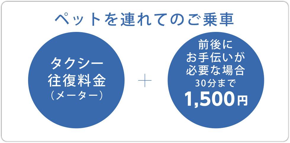 ペットを連れてのご乗車、タクシー 往復料金+前後にお手伝いが必要な場合30分まで1500円