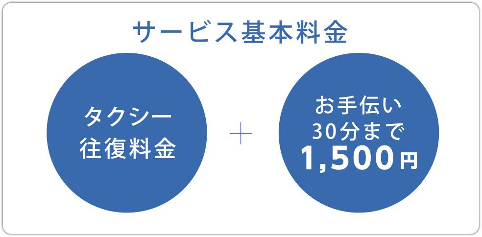 サービス基本料金 タクシー往復料金+お手伝い30分まで1,500円